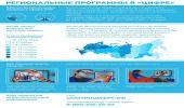В составе программ цифрового эфирного телевизионного вещания появятся информационные блоки обязательных общедоступных региональных телеканалов